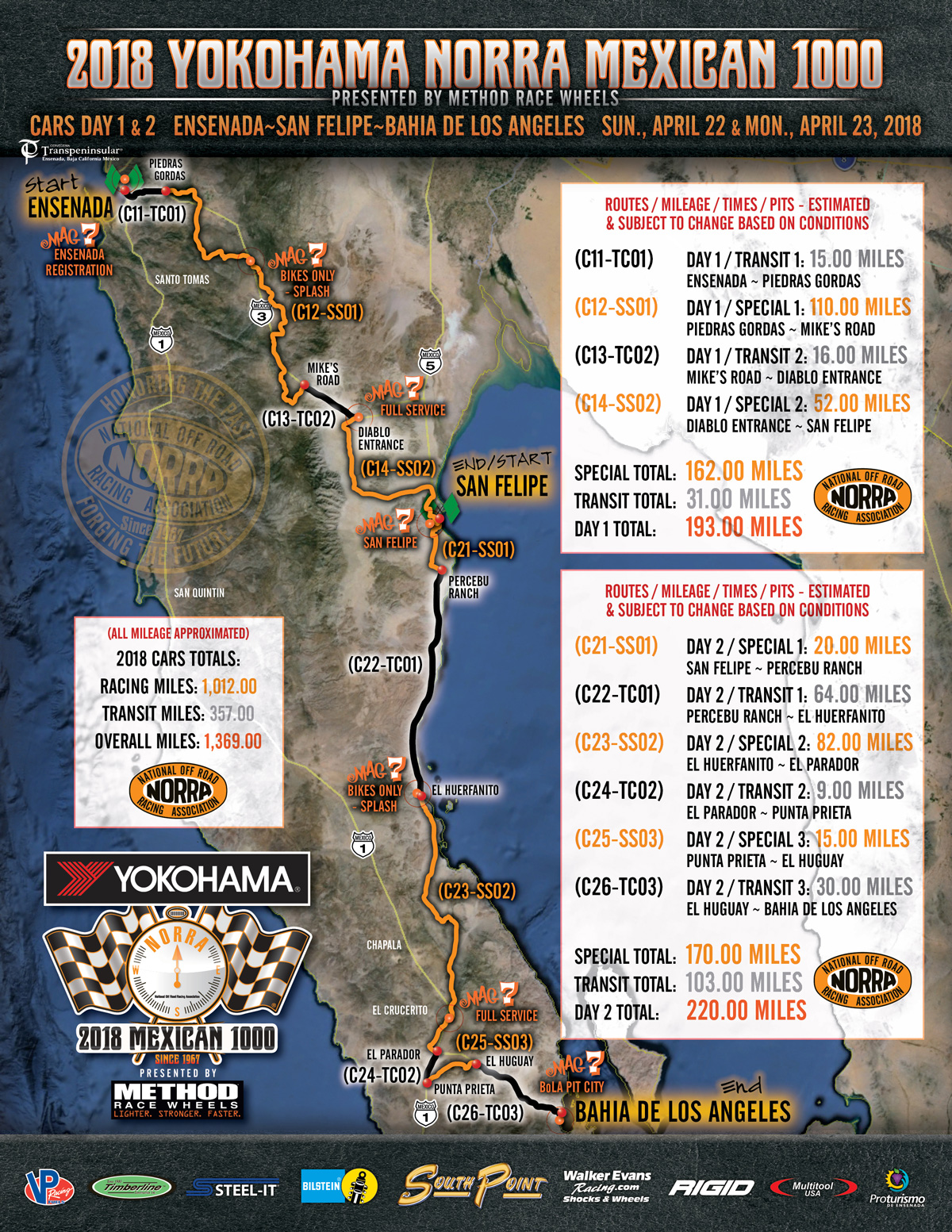Cars Day 1 and 2 full course map