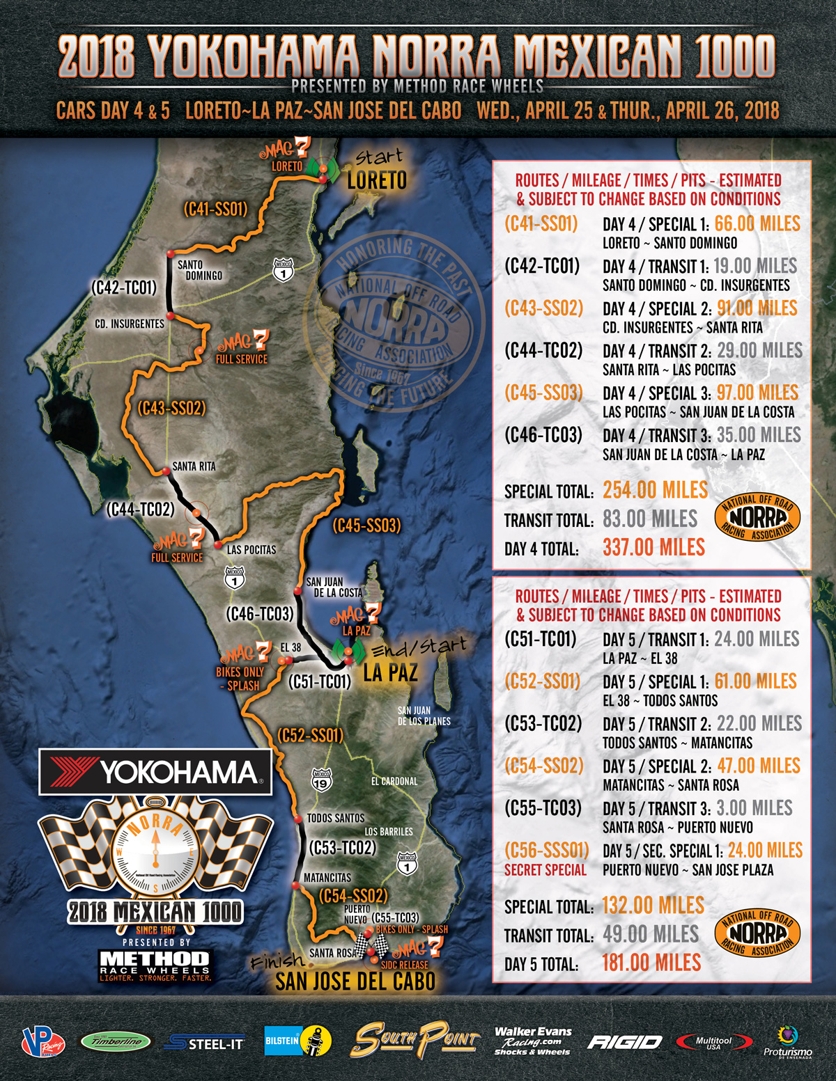 Cars Day 4 and 5 full course map